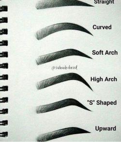 Makijaż brwi